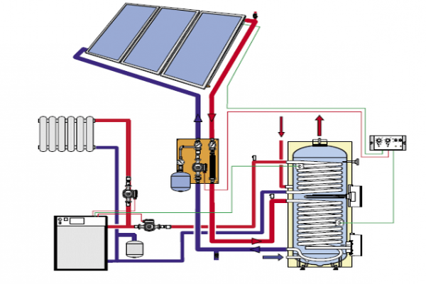 Solar water heating system ontario home builders for The best heating system