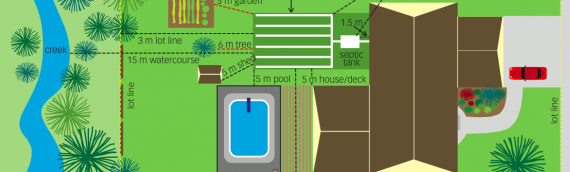 Guide To Operating & Maintaining Your Septic System