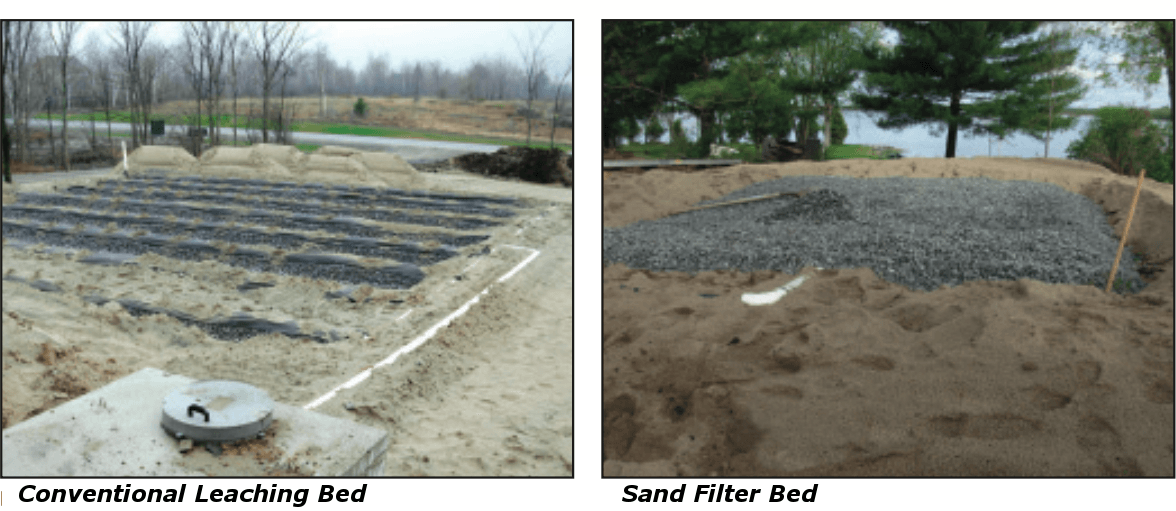 Septic System Cost Ontario
