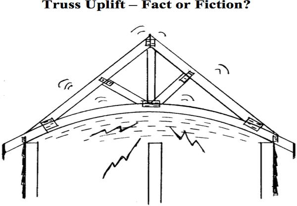 Truss-Uplift